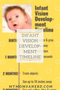Infant Visual Development: A Timeline Infographic
