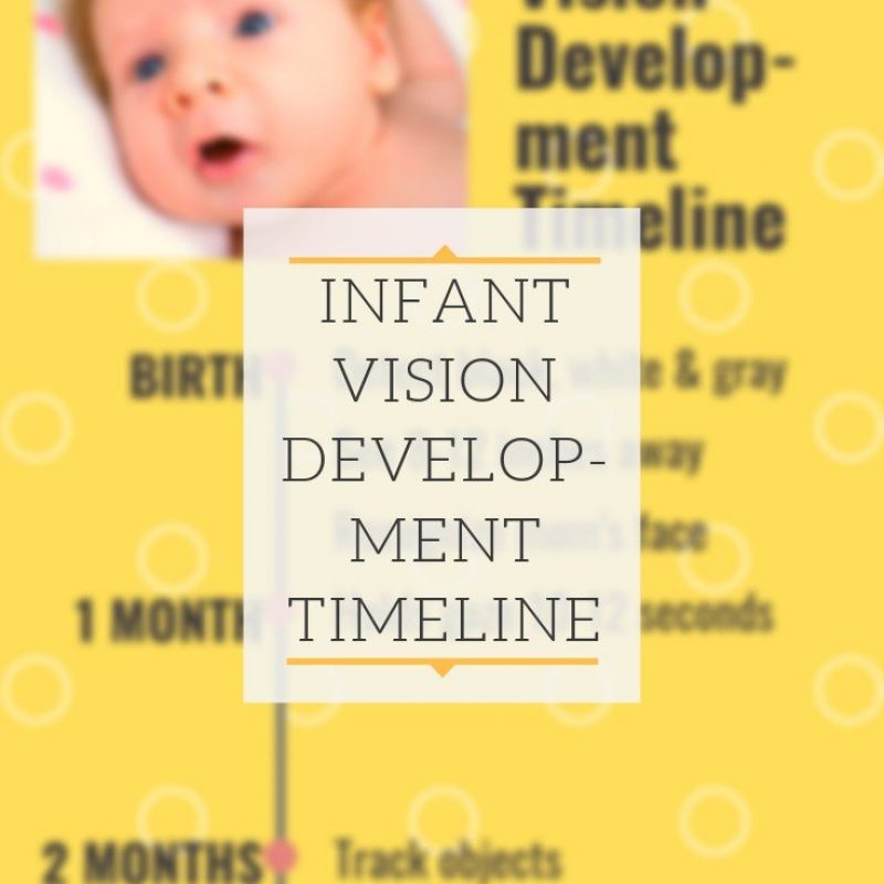 Infant Visual Development: A Timeline Infographic