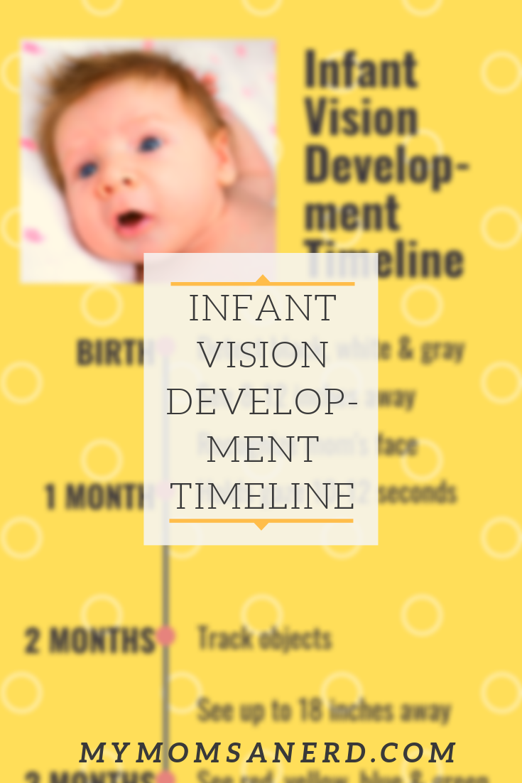 Infant Visual Development