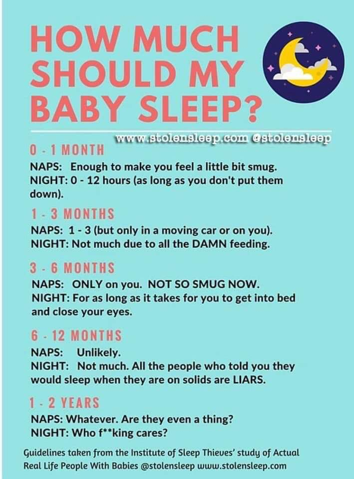 parenting meme about sleep schedules