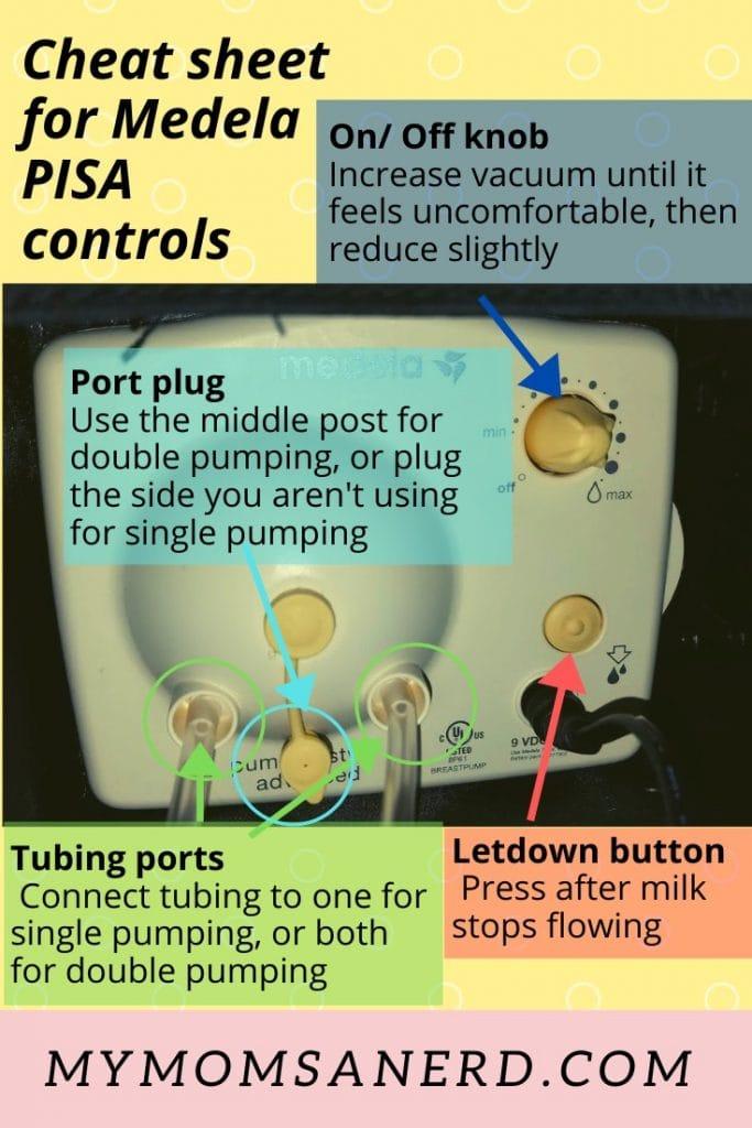 Medela PISA breast pump controls guide