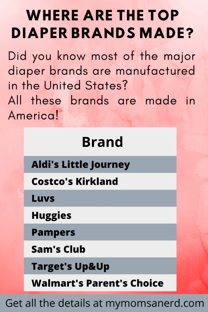 Are my baby's diapers made in the USA?